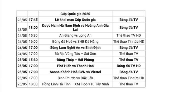 Lich thi dau cup Quoc gia, truc tiep bong da, Nam Định vs HAGL, Nam Định đấu với HAGL, keo nha cai, kèo bóng đá, kèo Nam Định vs HAGL, truc tiep bong da, bóng đá Việt Nam