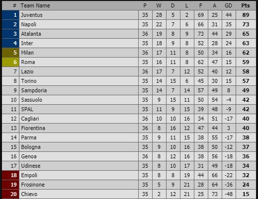 MU, Man City, Liverpool, AC Milan, Barca, Arsenal, Lacazette, chuyển nhượng Barca, chuyển nhượng MU, trực tiếp bóng đá, Brighton vs Man City, Liverpool vs Wolves