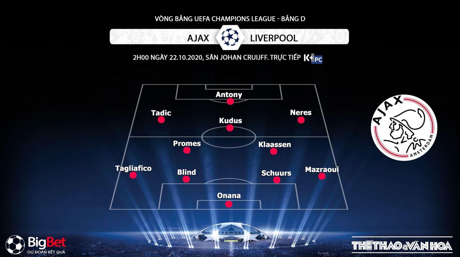 Keo nha cai, kèo nhà cái, Ajax vs Liverpool, Trực tiếp bóng đá Cúp C1 châu Âu, K+PM, trực tiếp bóng đá Liverpool đấu với Ajax, soi kèo Ajax vs Liverpool. Kèo bóng đá