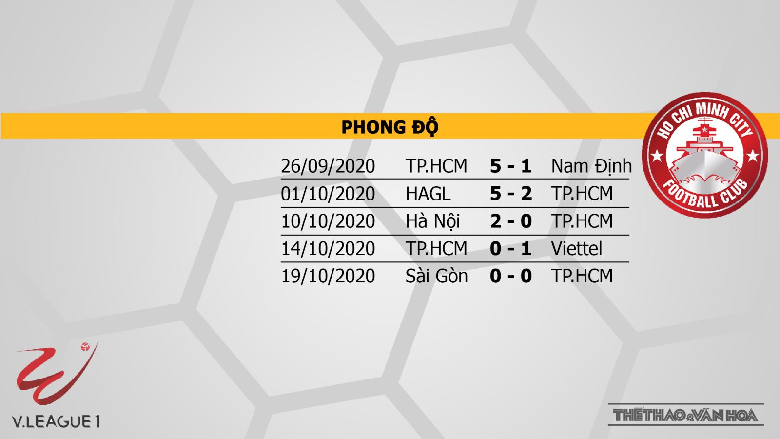 Keo nha cai, kèo nhà cái, Quảng Ninh vs TPHCM, trực tiếp bóng đá, trực tiếp V-League 2020, soi kèo nhà cái, soi kèo Quảng Ninh đấu với TPHCM, BĐTV, kèo TPHCM, kèo bóng đá