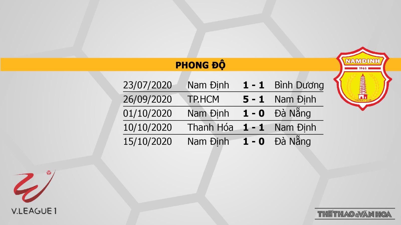 Keo nha cai, kèo nhà cái, Quảng Nam vs Nam Định, trực tiếp bóng đá, trực tiếp V-League 2020, soi kèo nhà cái, soi kèo Quảng Nam đấu với Nam Định, kèo bóng đá, TTTV