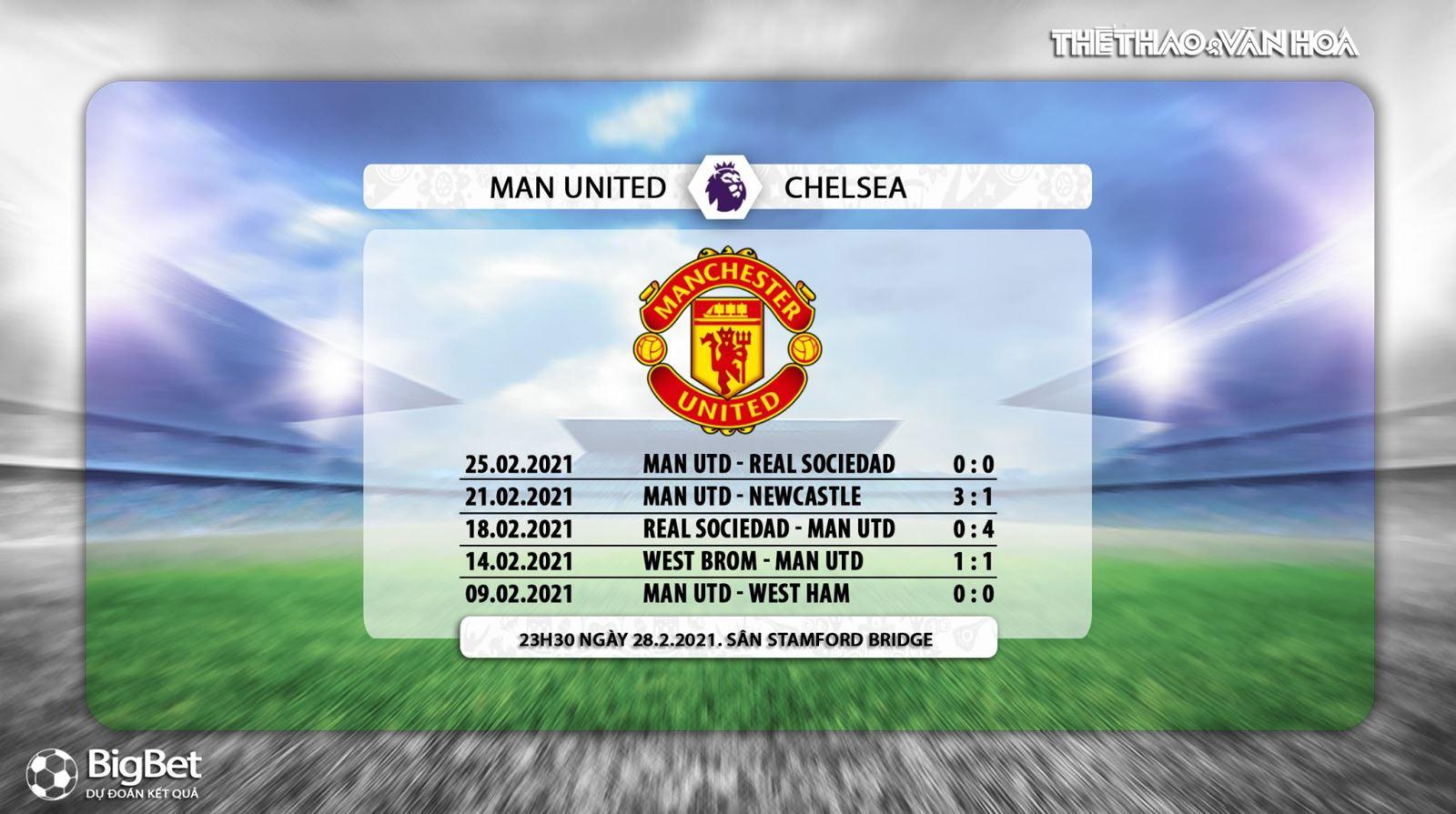 Keo nha cai, kèo nhà cái,Chelsea vs MU, K+, K+PM trực tiếp bóng đá Ngoại hạng Anh,Truc tiep bong da, Trực tiếp Chelsea vs MU, Kèo bóng đá Chelsea vs MU, kèo MU, Chelsea
