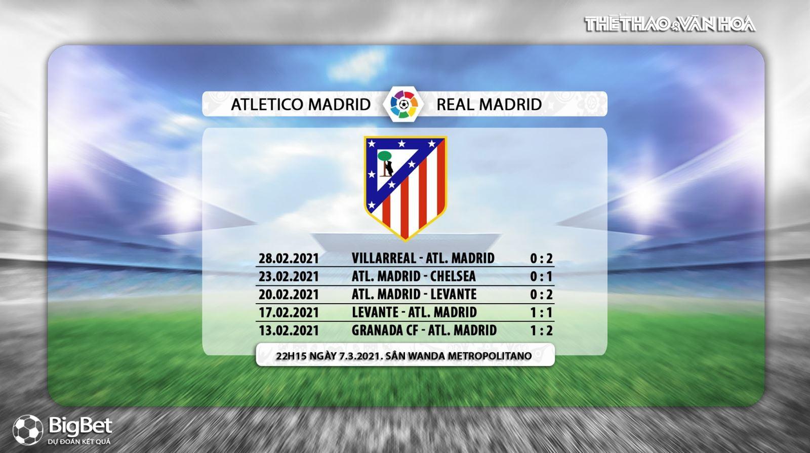 Keo nha cai, Kèo nhà cái, Atletico Madrid vs Real Madrid, BĐTV trực tiếp bóng đá Tây Ban Nha, soi kèo Real Madrid đấu với Atletico Madrid, soi kèo Real Madrid