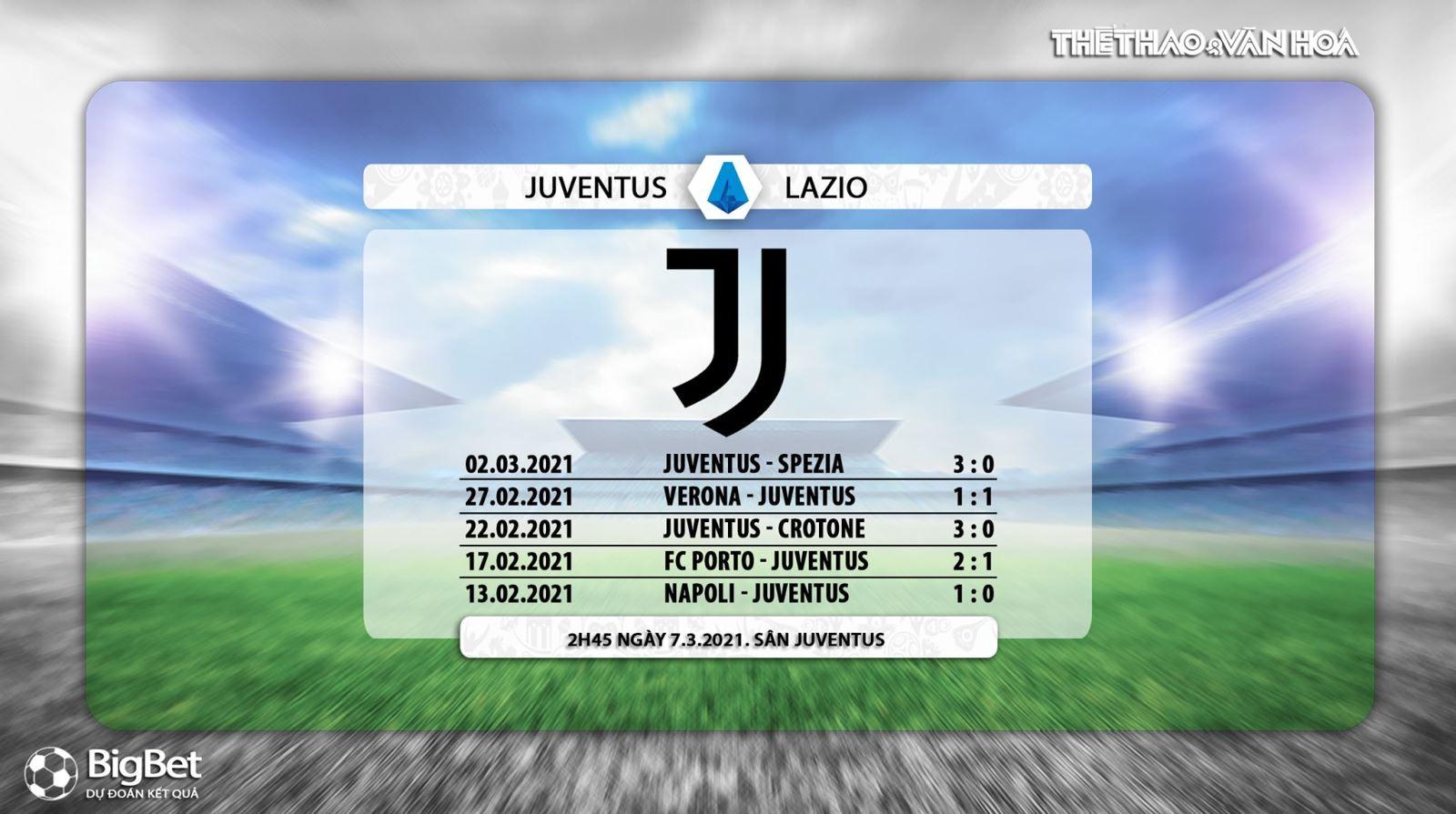 Keo nha cai, Kèo nhà cái, Juventus vs Lazio, FPT Play trực tiếp bóng đá Ý, Soi kèo Juventus, soi kèo Jvuentus đấu với Lazio, xem trực tiếp bóng đá Italia, Serie A