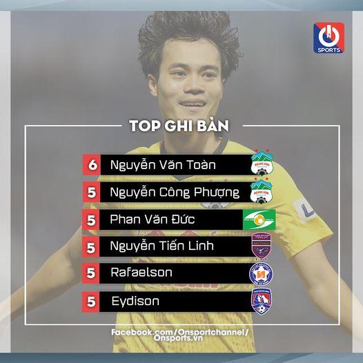 bóng đá Việt Nam, tin tức bóng đá, V-League, vòng 10 V-League, Park Hang Seo, Văn Toàn, Văn Đức, Tiến Linh, BXH V-League, lịch thi đấu vòng 10 V-League
