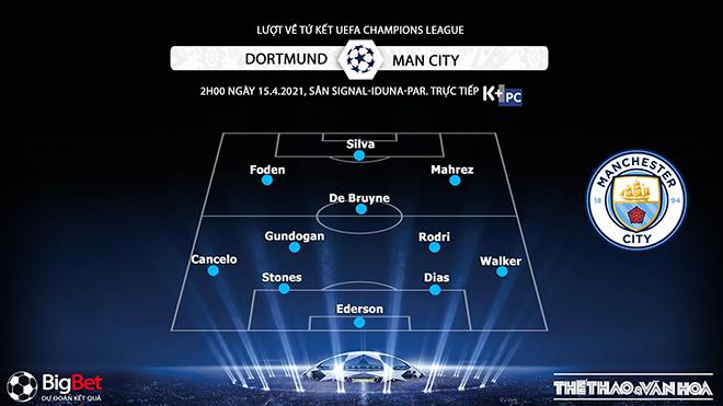 Keo nha cai, Kèo nhà cái, Dortmund vs Man City, K+, K+PC trực tiếp tứ kết cúp C1, Xem C1, xem trực tiếp cúp C1 châu Âu, soi kèo Man City vs Dortmund, link xem Cúp C1