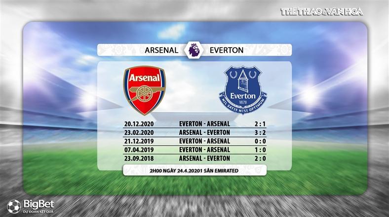 Keo nha cai, kèo nhà cái, Arsenal vs Everton, K+, K+PM trực tiếp bóng đá Ngoại hạng Anh, soi kèo Arsenal vs Everton, kèo Arsenal, link xem trực tiếp Arsenal