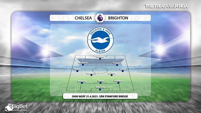 Keo nha cai, Kèo nhà cái, Chelsea vs Brighton, K+, K+PM trực tiếp Ngoại hạng Anh, Kèo Chelsea, trực tiếp Ngoại hạng Anh, xem trực tiếp Chelsea đấu với Brighton
