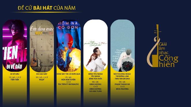 Đề cử Bài hát của năm - Giải Âm nhạc Cống hiến lần 13-2018: Nhiều sắc màu âm nhạc