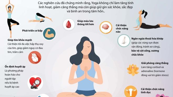 Những lợi ích tuyệt vời của Yoga đối với cơ thể