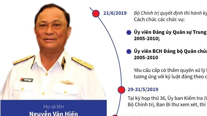Những vi phạm của nguyên Thứ trưởng Bộ Quốc phòng Nguyễn Văn Hiến