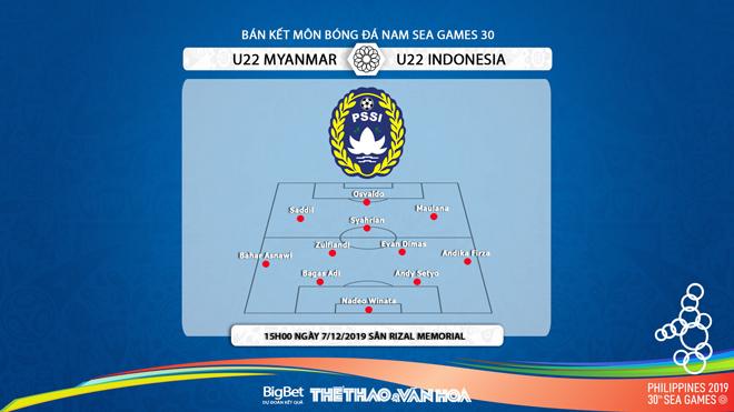 VTV6, truc tiep bong da hôm nay, truc tiep bong da, U22 Myanmar vs U22 Indonesia, xem VTV6, U22 Myanmar vs U22 Indonesia, trực tiếp bóng đá, lịch thi đấu Seagame 30, VTV5