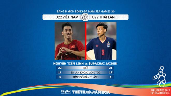 kèo U22 Việt Nam vs U22 Thái Lan, soi kèo U22 Việt Nam vs U22 Thái Lan, U22 Việt Nam đấu với Thái Lan, truc tiep bong da, truc tiep bong da hôm nay, VTV6, VTV5, VTC1