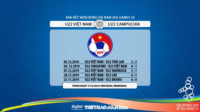 U22 Việt Nam vs U22 Campuchia, U22 Việt Nam đấu với U22 Campuchia, U22 Việt Nam đấu với U22 Cambodia, U22 Cam, U22 VN vs U22 Cam, U22 Vietnam vs U22 Cambodia, U22 Việt Nam gặp U22 Campuchia, U22 Việt Nam và U22 Campuchia, U22 Việt Nam với U22 Campuchia