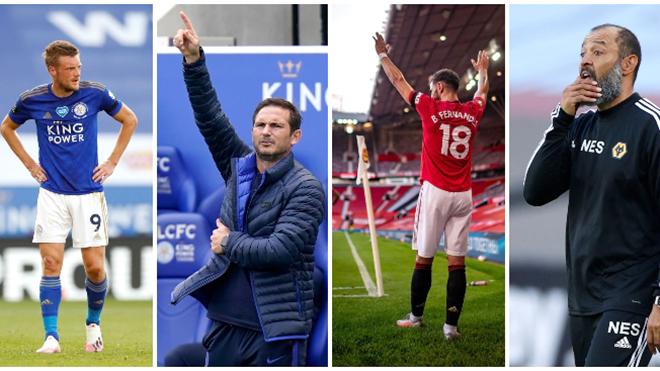 bảng xếp hạng Ngoại hạng Anh, bang xep hang Anh, BXH Anh, bảng xếp hạng bóng đá Anh, MU, Chelsea, Leicester, Top 4, Ngoại hạng Anh, bóng đá Anh, Man United