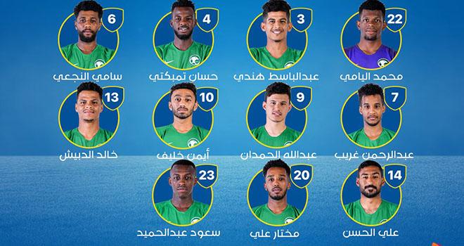 Ket qua bong da, kết quả bóng đá, U23 Saudi Arabia vs U23 Uzbekistan, Saudi Arabia vs Uzbekistan, bán kết U23 châu Á 2020, kết quả bán kết U23 châu Á 2020, bong da, kqbd