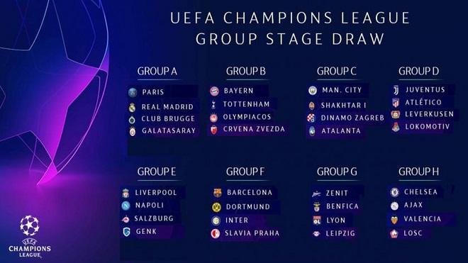 Lịch thi đấu C1: Trực tiếp bóng đá Champions League 2019-20