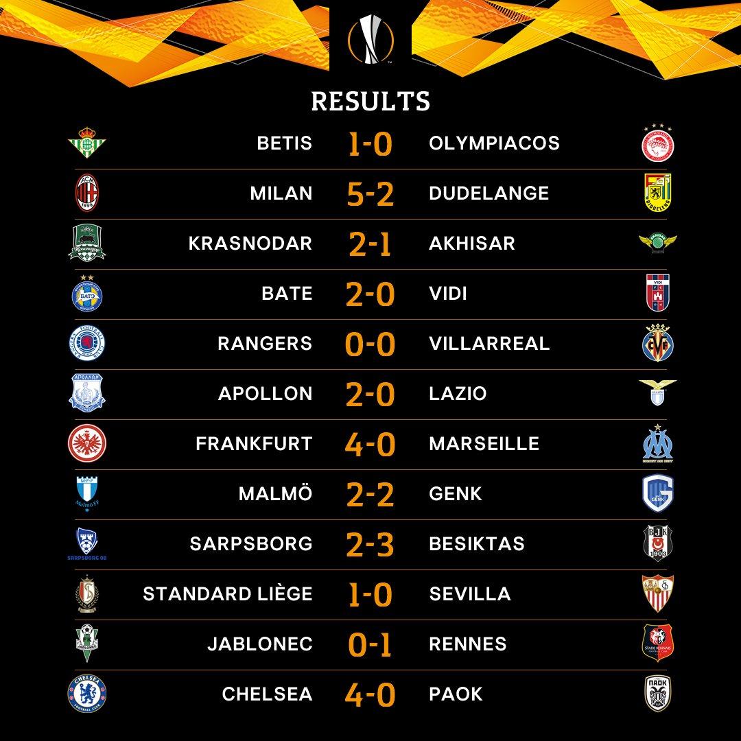 Video bàn thắng Vorskla 0-3 Arsenal