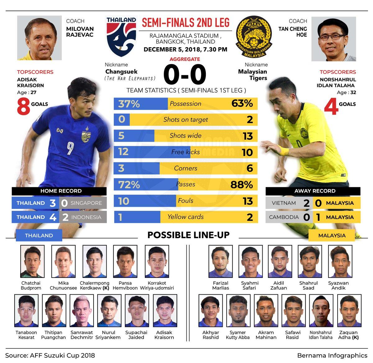VTV6, truc tiep bong da, VTC3, Kèo Thái Lan, Soi kèo Thái Lan Malaysia, Xem VTV6, nhận định Thái Lan Malaysia, dự đoán bóng đá, truc tiep vtv6, truc tiep bong da hom nay