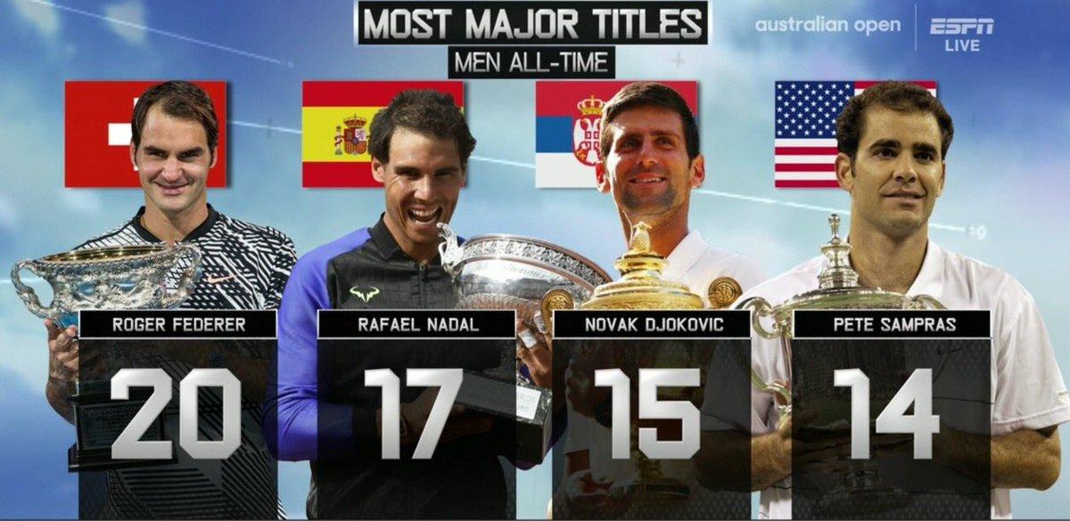 Australian Open 2019, Djokovic vs Nadal, kết quả Djokovic vs Nadal, video Djokovic 3-0 Nadal, chung kết Australian Open, Nadal, Djokovic