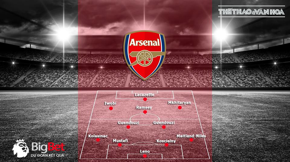 Soi keo Arsenal vs mu, keo bong da, truc tiep bong da, K+, truc tiep MU, truc tiep arsenal vs mu, soi kèo Mu arsenal, soi kèo arsenal mu, trực tiếp ngoại hạng anh, link Arsenal vs MU