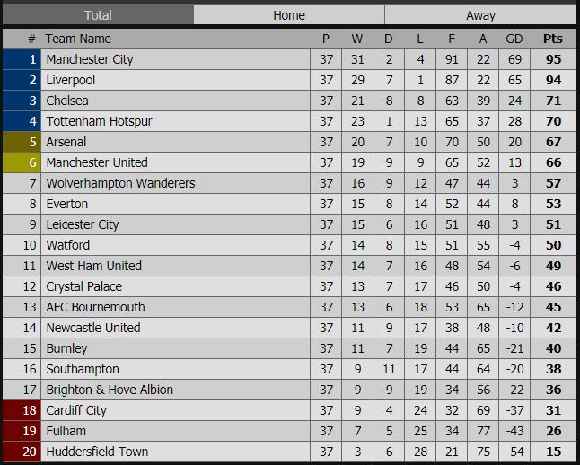 liverpool, man city, Liverpool, Man City, Trực tiếp Brighton vs Man Cỉty, Trực tiếp Liverpool vs Wolves, ngoại hạng anh, premier league