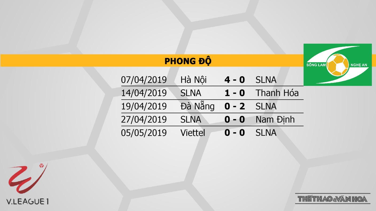 Hải Phòng vs SLNA, SLNA, Hải Phòng, truc tiep bong da, trực tiếp bóng đá, truc tiep Hai Phong, truc tiep Hai Phong vs SLNA, v league 2019, truc tiep v league, BDTV, FPT Play