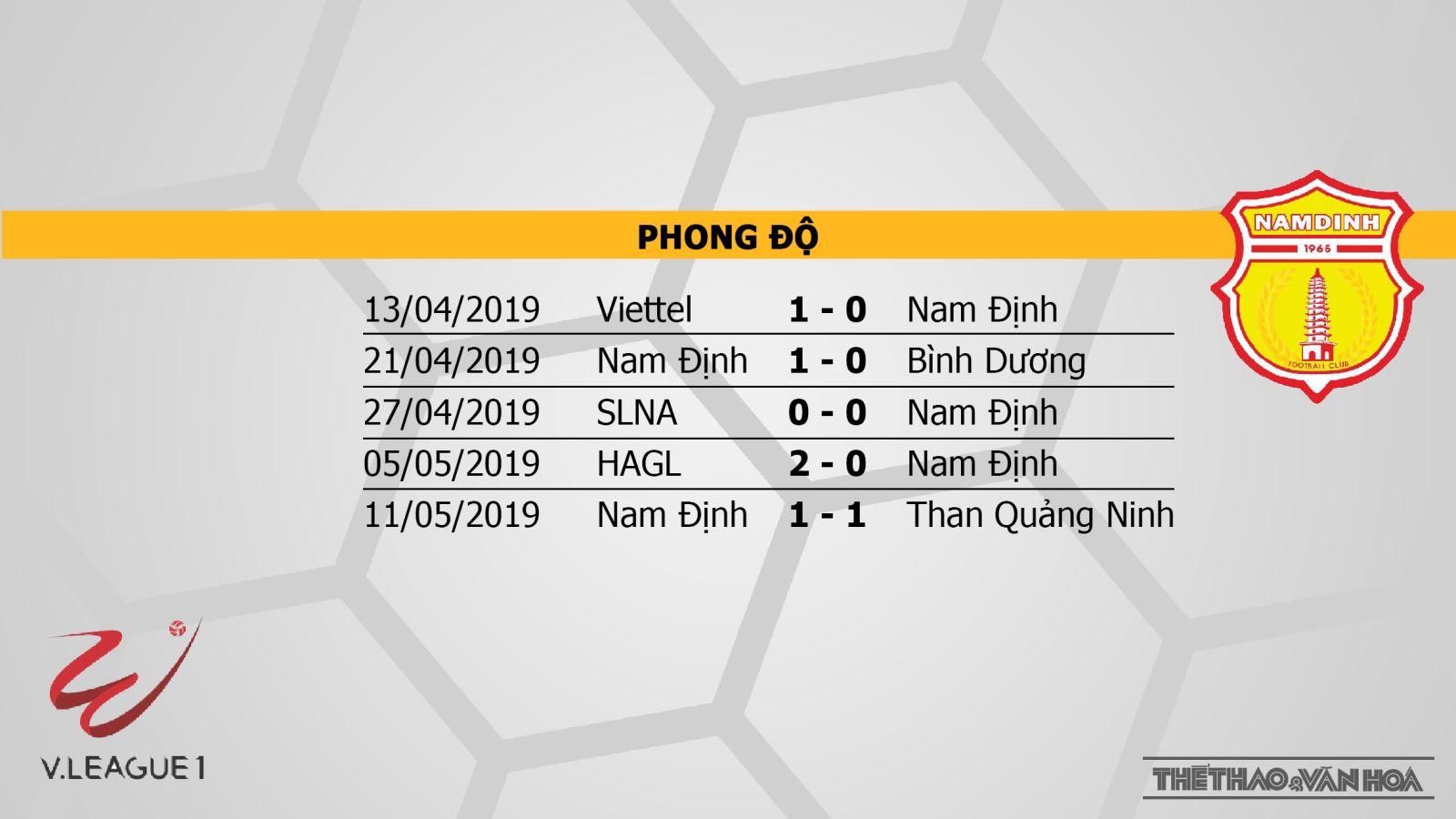 Quảng Nam vs Nam Định, VTV6, Quảng Nam, Nam Định, truc tiep bong da, trực tiếp bóng đá, link trực tiếp Quảng Nam vs Nam Định, xem trực tiếp bóng đá, bóng đá Việt Nam hôm nay, V League 2019, FPT, BĐTV