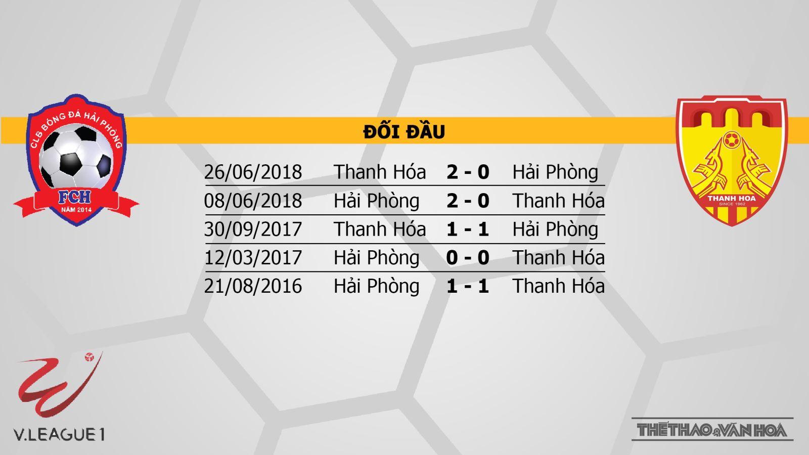 VTV6, Hải Phòng vsThanh Hóa, Hải Phòng, Hai Phong, Thanh Hóa, Thanh Hoa, truc tiep bong da, trực tiếp bóng đá, truc tiep bong da vtv6, FPT, BĐTV, K+, lịch thi đấu v league, v league 2019