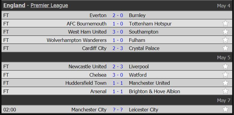 Arsenal vs Brighton, Arsenal, Brighton, Aubameyang, ngoại hạng anh, premier league, xem trực tiếp Arsenal ở đâu, kết quả bóng đá