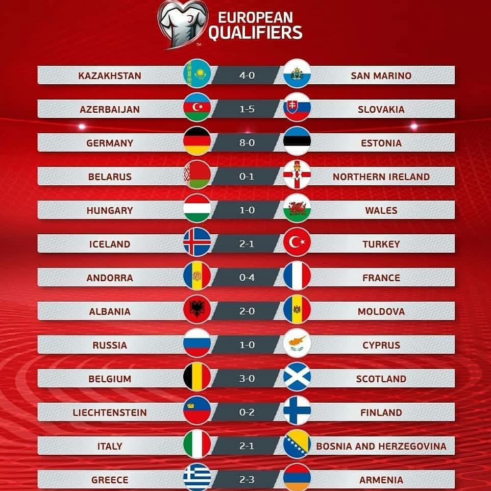 Pháp, Andorra, Andorra 0-4 Pháp, Mbappe, Griezmann, EURO, vòng loại EURO 2020, Giroud, kỷ lục bàn thắng, Ronaldo, Messi