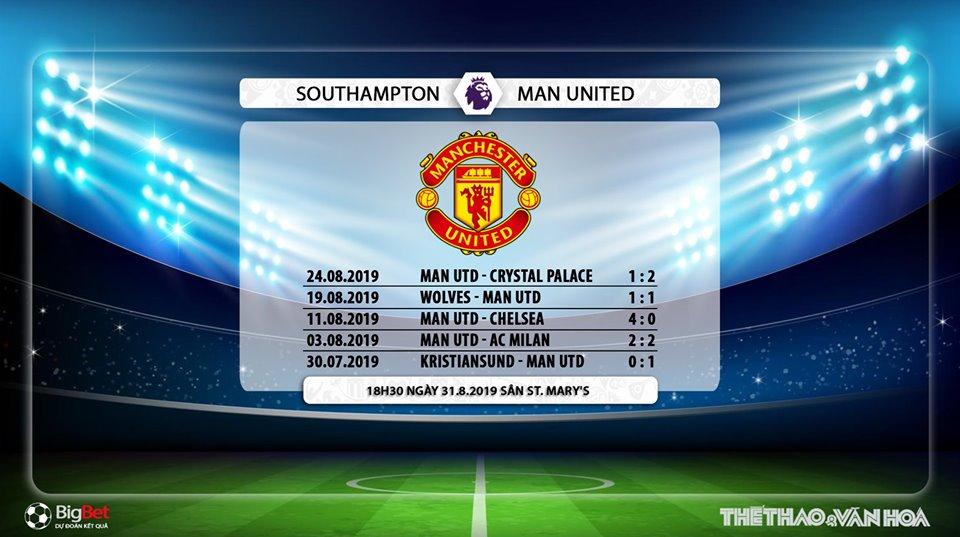 bong da, truc tiep bong da, bóng đá, soi kèo bóng đá, Southampton vs MU, truc tiep bong da K+, Southampton đấu với MU, xem trực tuyến, bóng đá Anh, Ngoại hạng Anh