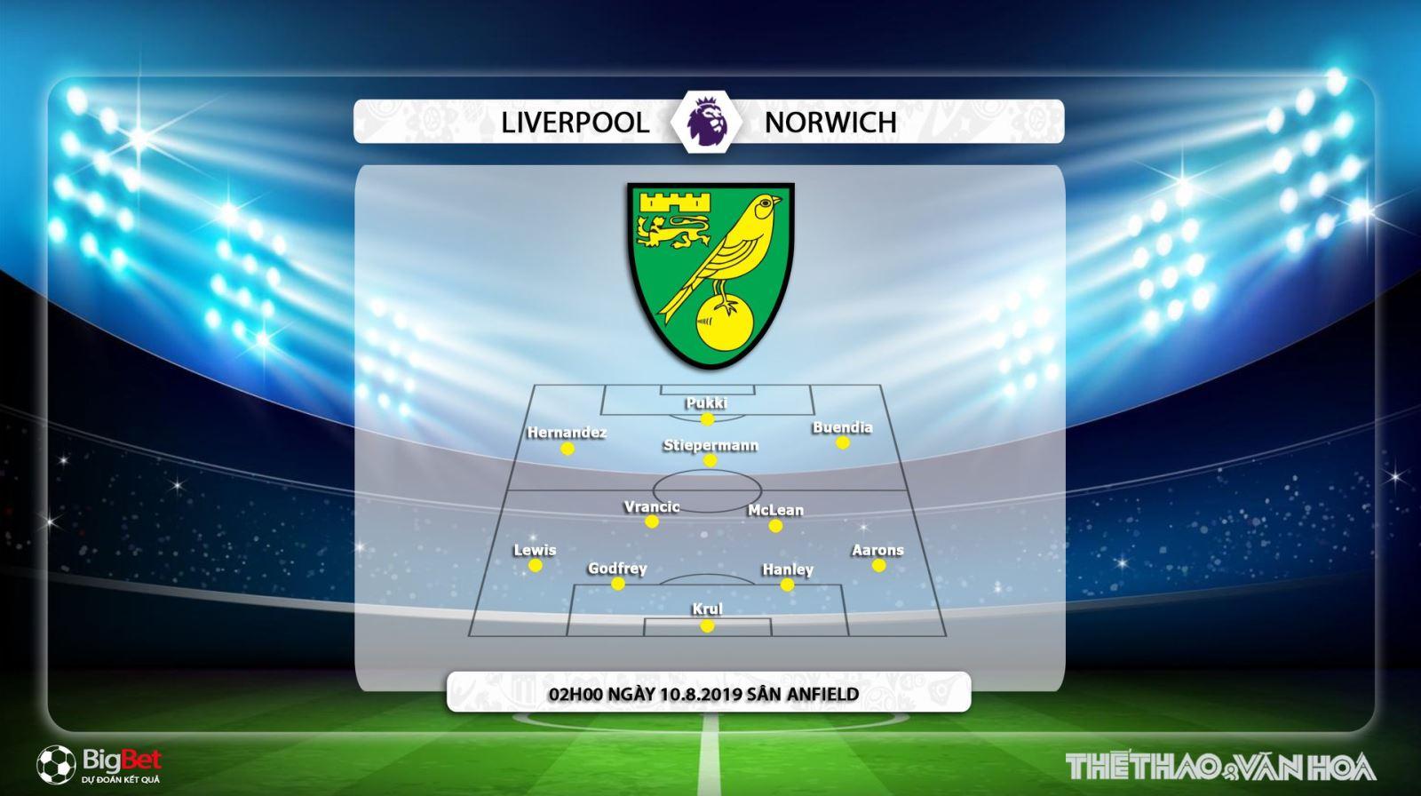 Liverpool vs Norwich, Liverpool, Norwich, trực tiếp Liverpool vs Norwich, xem trực tiếp Liverpool vs Norwich, nhận định Liverpool vs Norwich, trực tiếp bóng đá, soi kèo Liverpool vs Norwich
