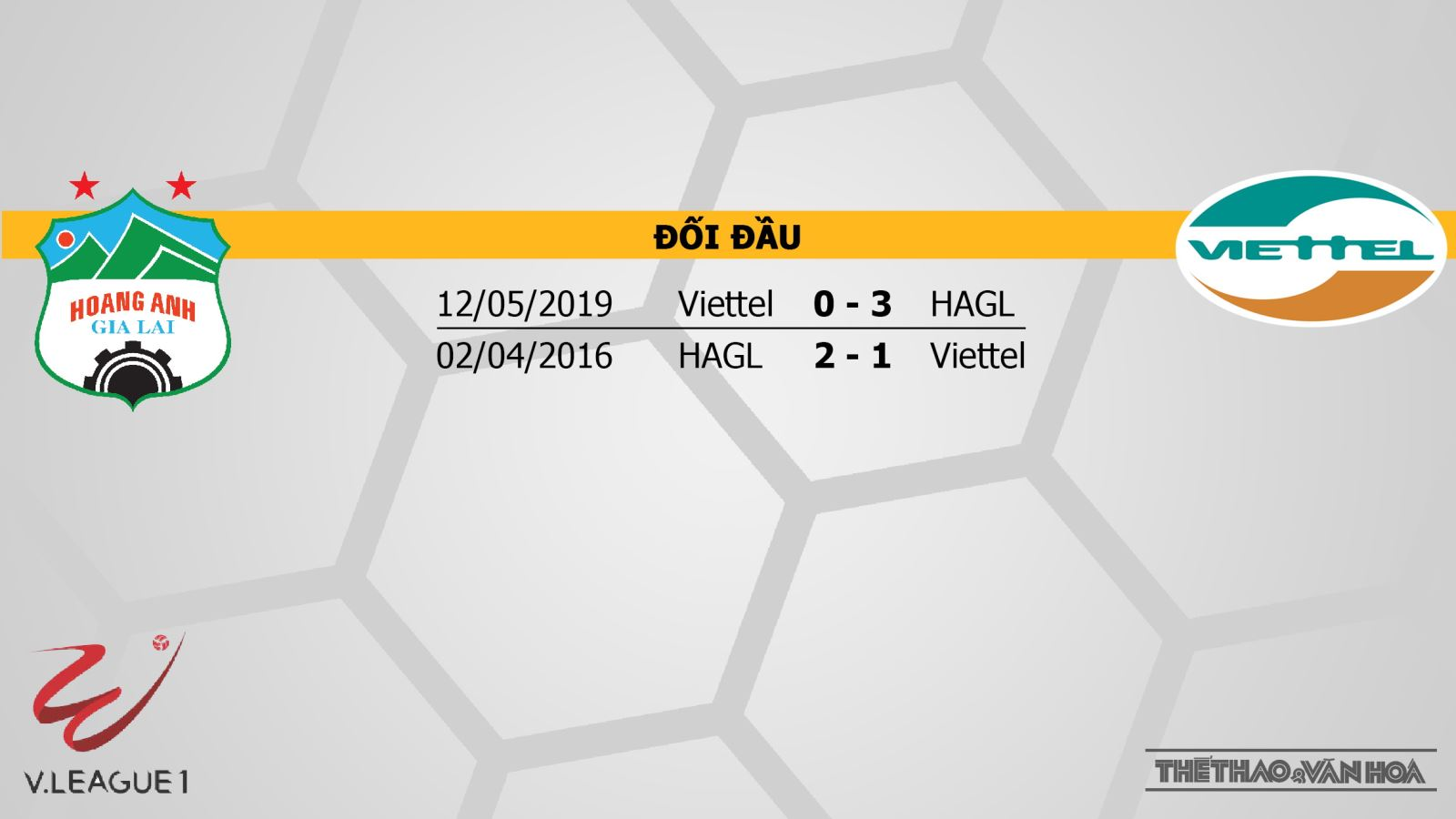 HAGL vsViettel, HAGL, Viettel, trực tiếp HAGL vsViettel, nhận định HAGL vsViettel, soi kèo HAGL vsViettel