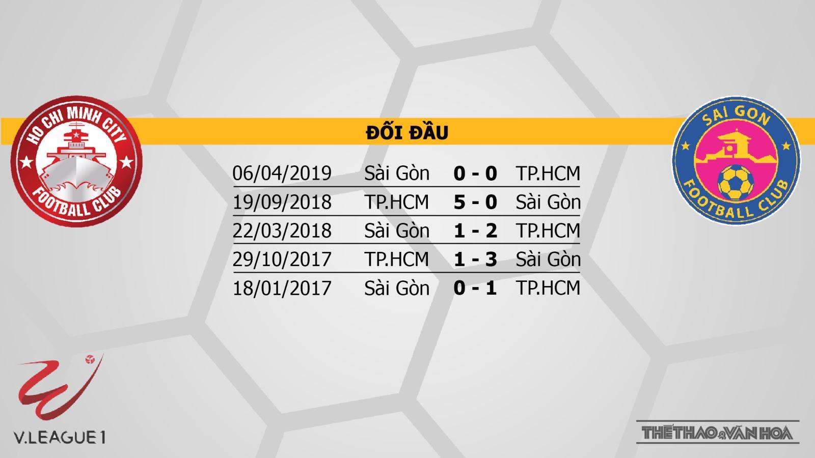 truc tiep bong da hôm nay, VTV6, TP Hồ Chí Minh đấu với Sài Gòn, trực tiếp bóng đá, TP Hồ Chí Minh vs Sài Gòn, soi keo bong da, Sài Gòn, xem bóng đá trực tiếp, V League