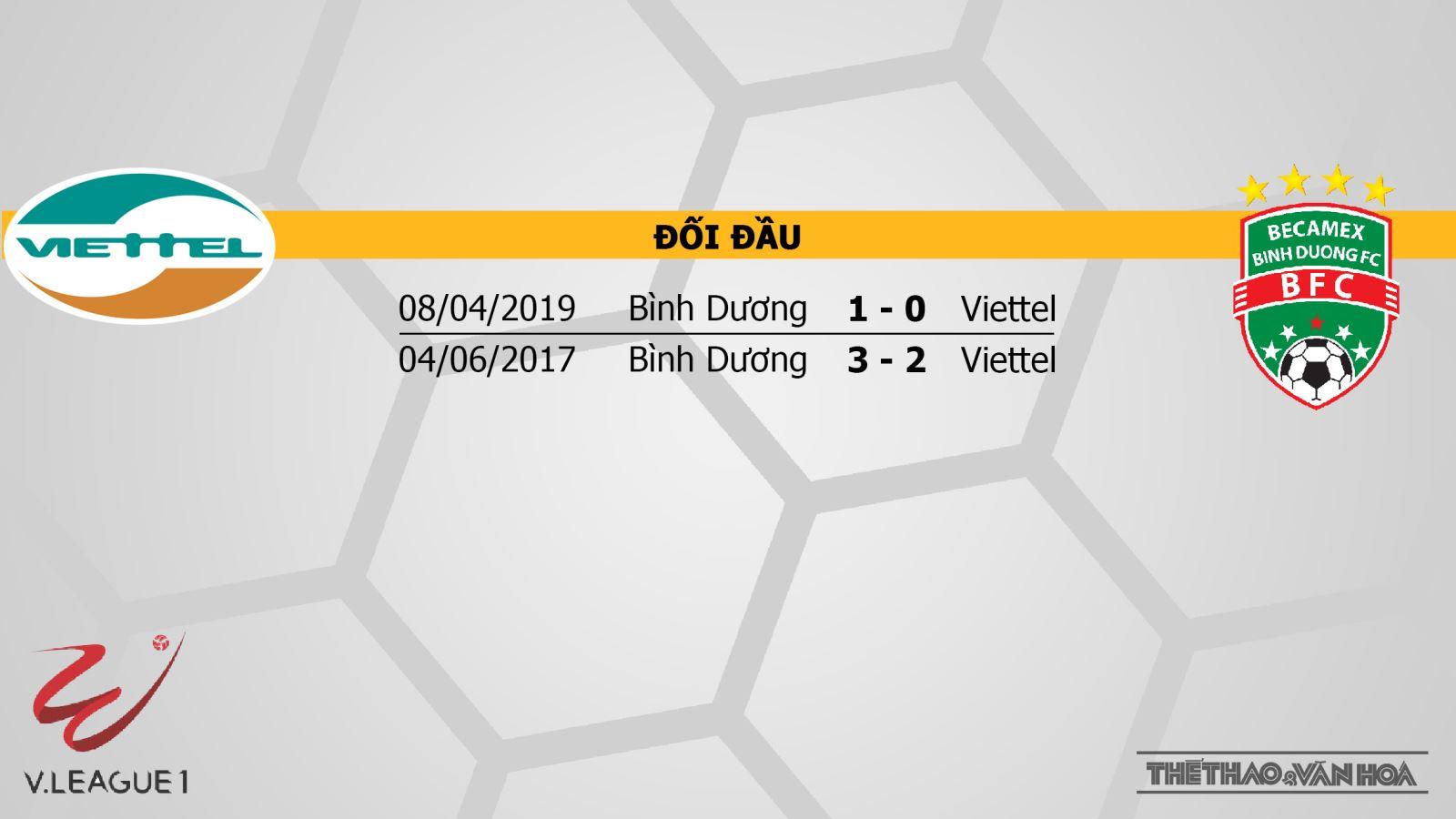 truc tiep bong da hôm nay, VTV6, Viettel đấu với Becamex Bình Dương, trực tiếp bóng đá, Viettel vs Becamex Bình Dương, soi keo bong da, Viettel, xem bóng đá trực tiếp, V League