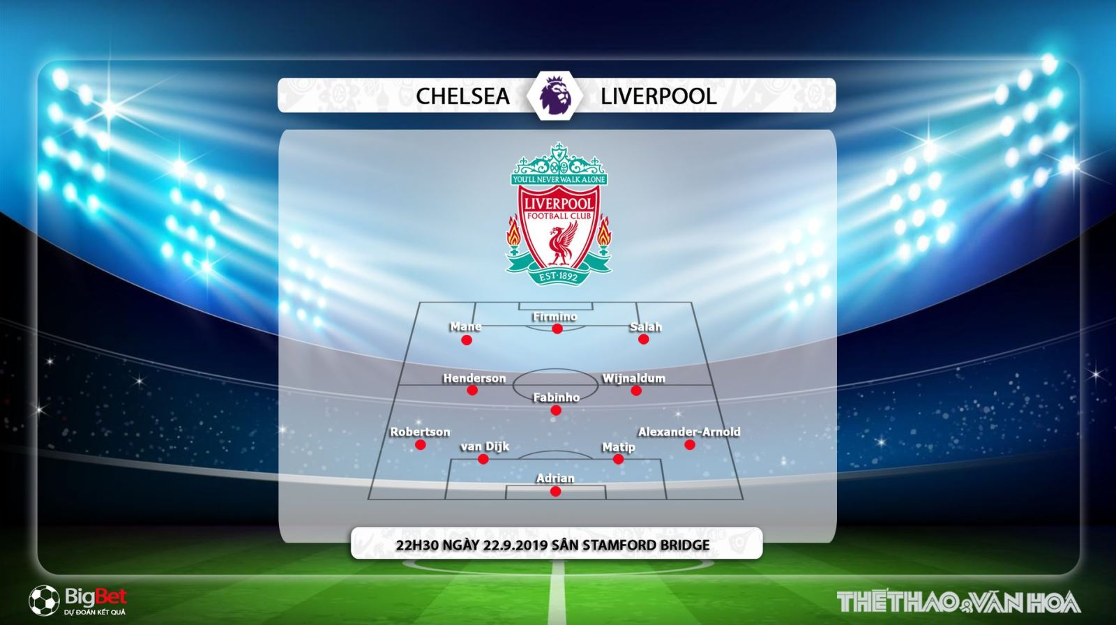 soi kèo bóng đá, Chelsea đấu với Liverpool, truc tiep bong da hôm nay, Chelsea vs Liverpool, trực tiếp bóng đá, K+, K+PM, K+PC, Liverpool Chelsea, xem bóng đá trực tuyến