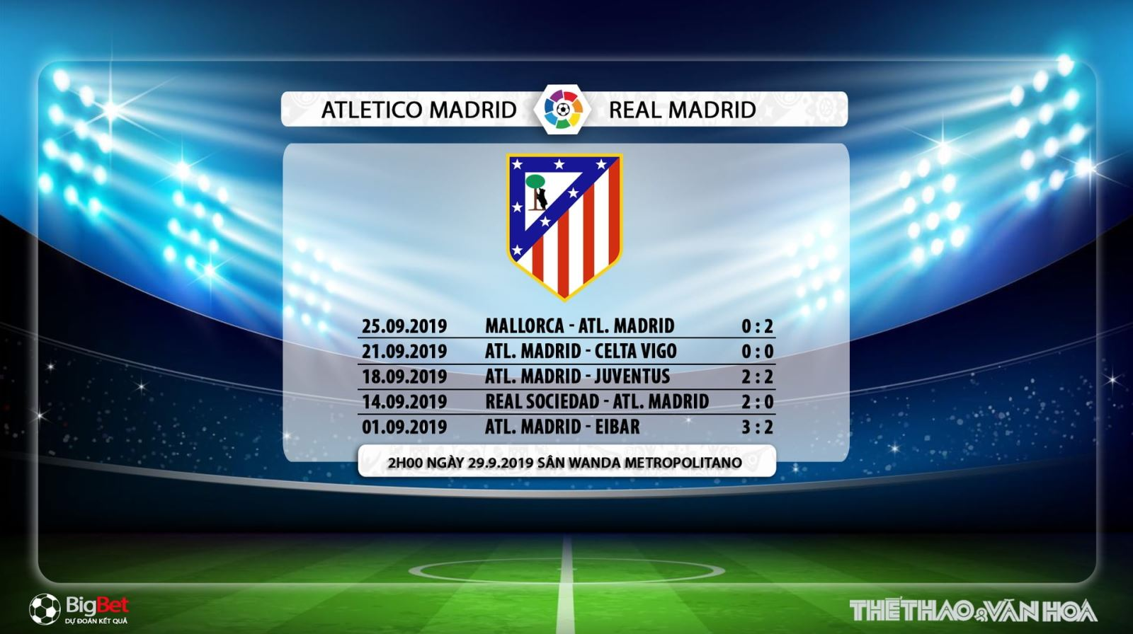 soi kèo bóng đá, Atletico Madrid đấu với Real Madrid, truc tiep bong da hôm nay, Atletico Madrid vs Real Madrid, trực tiếp bóng đá, Atletico Madrid Real Madrid, xem bóng đá trực tuyến, bong da tv