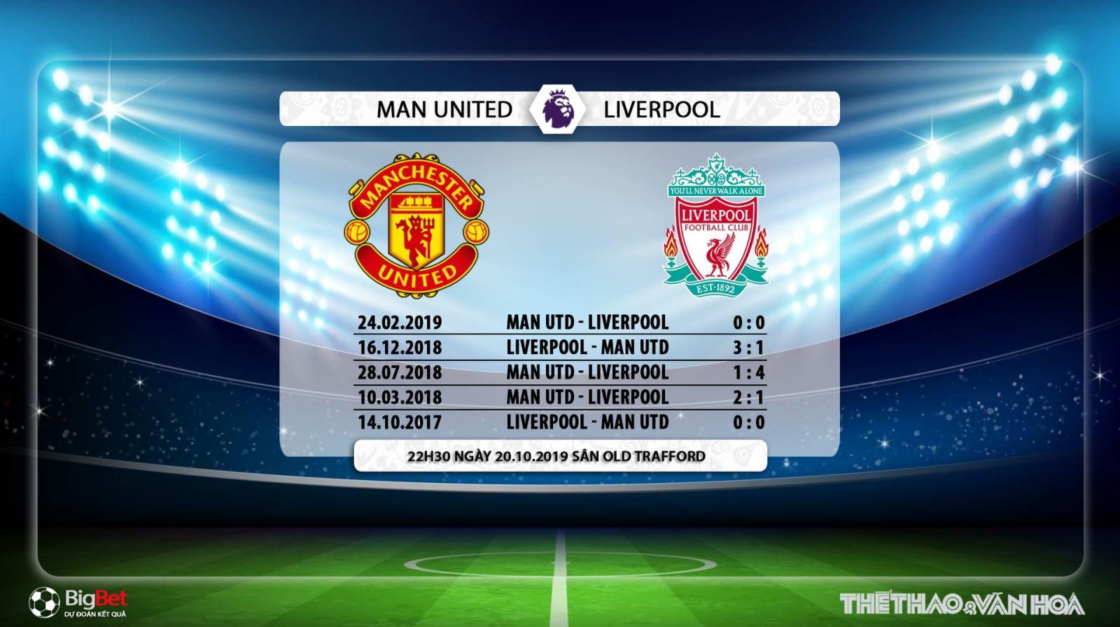 MU vs Liverpool, kèo bóng đá, MU, truc tiep bong da hôm nay, MU đấu với Liverpool, trực tiếp bóng đá, K+, K+PM, K+PC, xem bóng đá trực tuyến