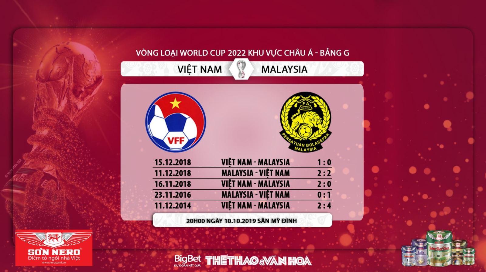 Việt Nam vs Malaysia, Vietnam vs Malaysia, Việt Nam đấu với Malaysia, Việt Nam và Malaysia, Việt Nam vs Mã, Viet Nam vs Ma, VN vs Malaysia, Malaysia đấu với Việt Nam, Việt Nam, Malaysia, Vietnam, VN, Mã, Mã Lai