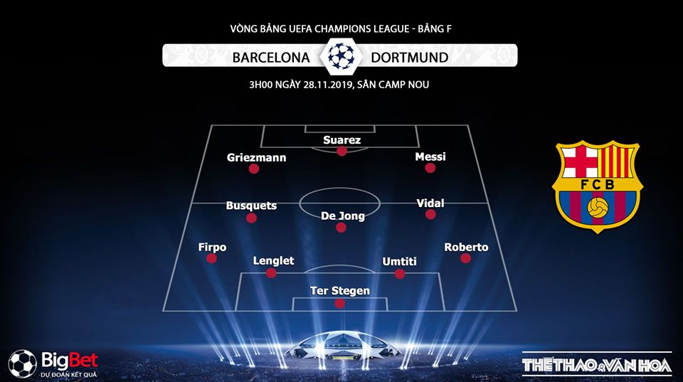 Barcelona vs Dortmund, Barcelona, Dortmund, trực tiếp Barcelona vs Dortmund, soi kèo Barcelona vs Dortmund, dự đoán Barcelona vs Dortmund, La Liga, Tây Ban Nha, Champions League, Cúp C1