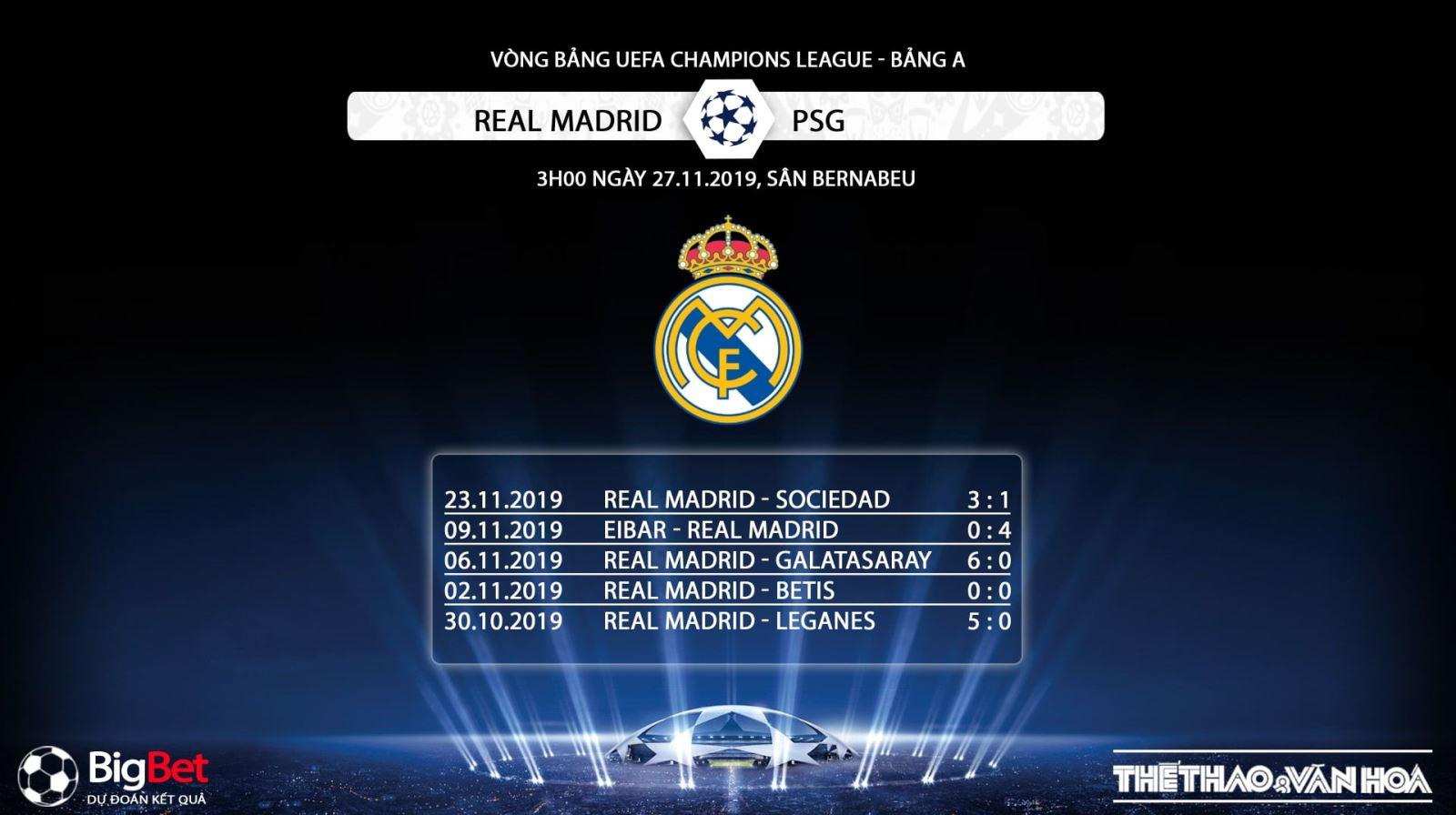 Real Madrid vs PSG, soi kèo Real Madrid vs PSG, psg, real madrid, trực tiếp bóng đá, trực tiếp Real Madrid vs PSG, K+, K+PM, K+PC