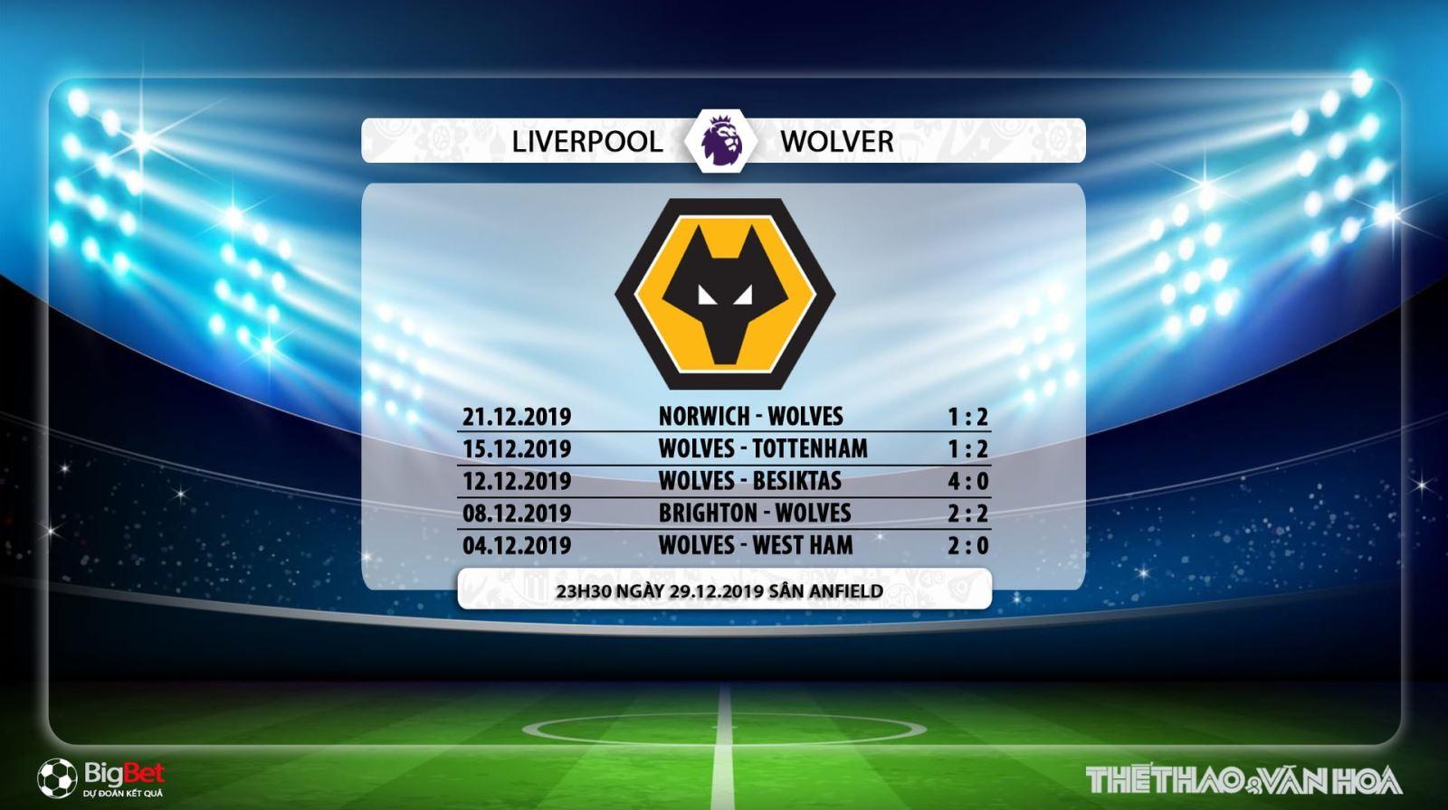 Liverpool vs Wolves, trực tiếp Liverpool vs Wolves, bóng đá, bong da, liverpool, wolves, soi kèo Liverpool vs Wolves, K+, K+PM