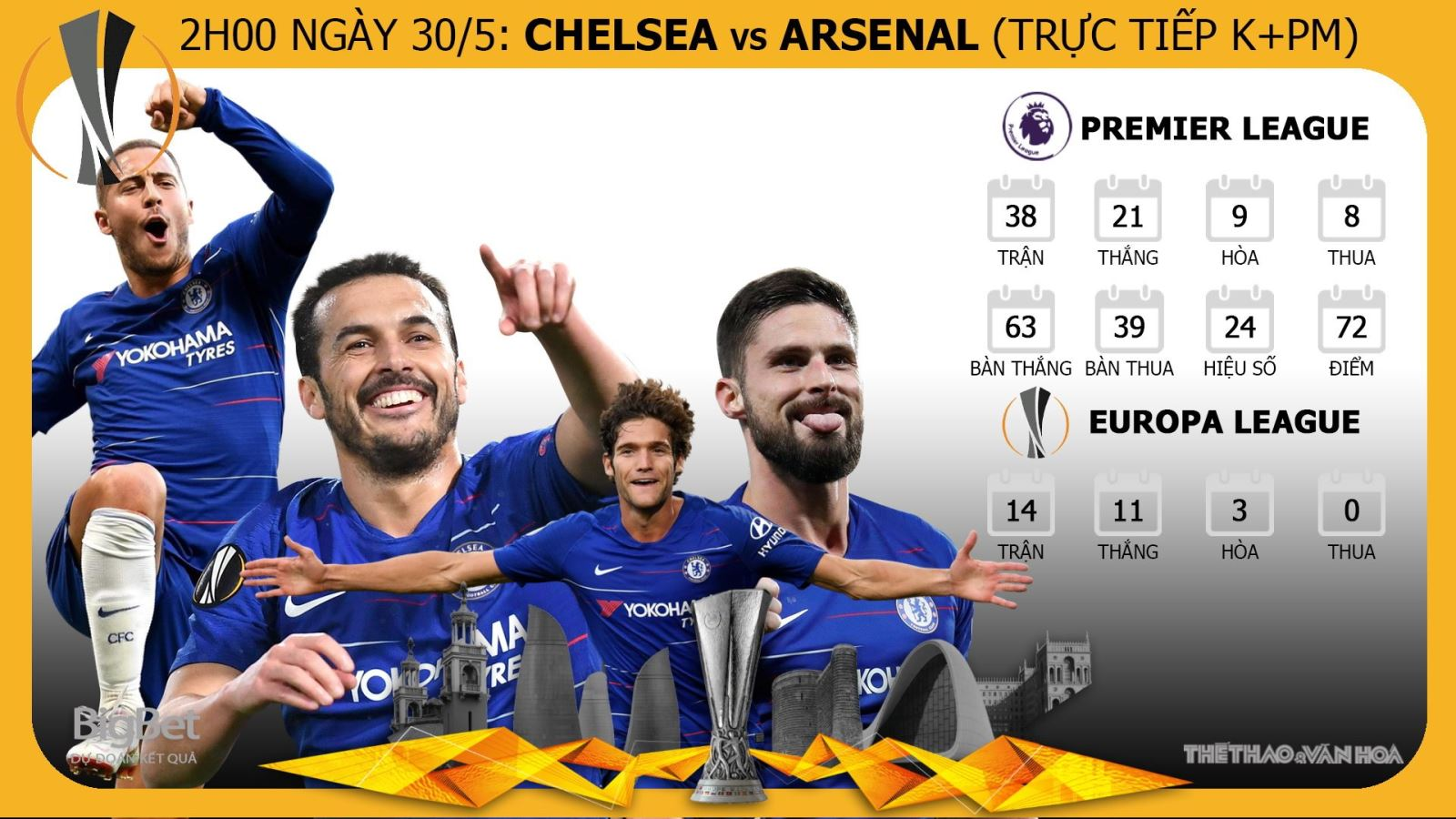 Chelsea vs Arsenal, Arsenal vs Chelsea, soi kèo Chelsea vs Arsenal, soi kèo bóng đá, truc tiep bong da, trực tiếp bóng đá, trực tiếp Arsenal vs Chelsea, C2, Cúp C2