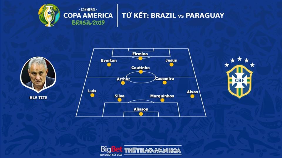 soi kèo Brazil đấu với Paraguay, kèo bóng đá, keo bong da, trực tiếp bóng đá, truc tiep bong da, Brazil đấu với Paraguay, Brazil vs Paraguay, Copa America 2019, bong da