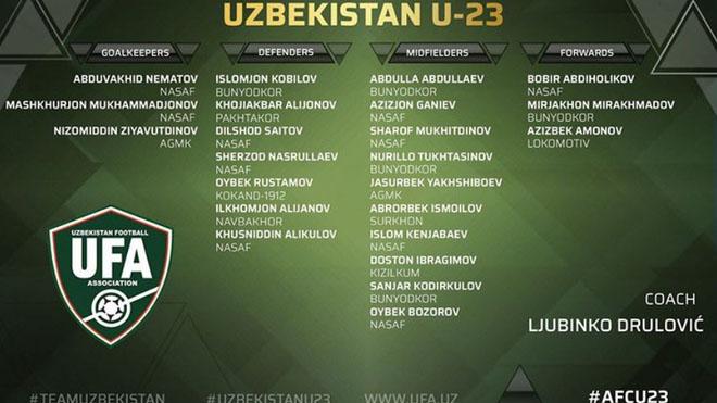 lịch thi đấu bóng đá, man city, wolves, u23 châu á 2020, mu, real madrid, ibrahimovic, ac milan, hoàng đức, u23 việt nam, trực tiếp bóng đá