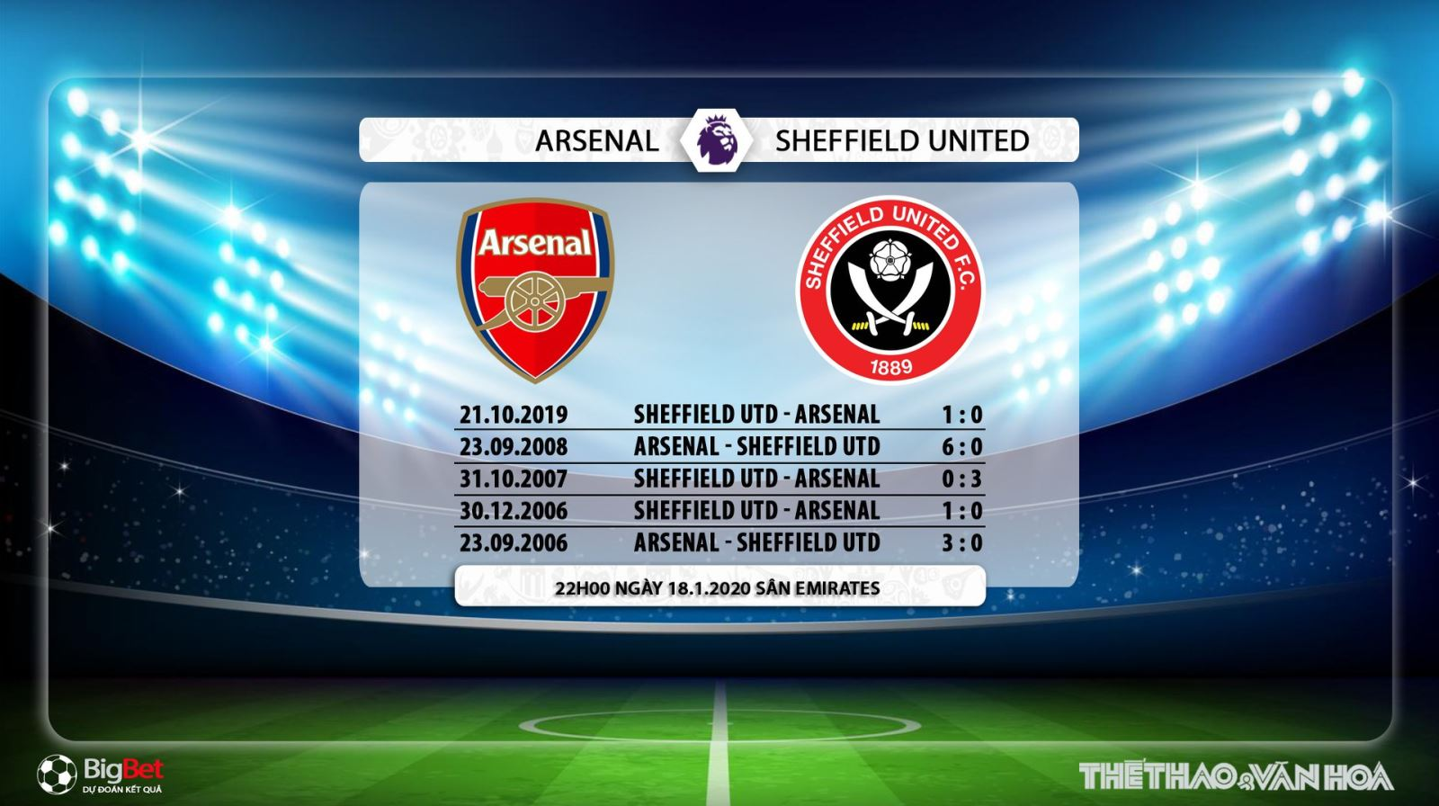 Soi kèo Arsenal vs Sheffield, Arsenal vs Sheffield, trực tiếp Arsenal vs Sheffield, dự đoán Arsenal vs Sheffield, Arsenal, Sheffield, K+, K+PM