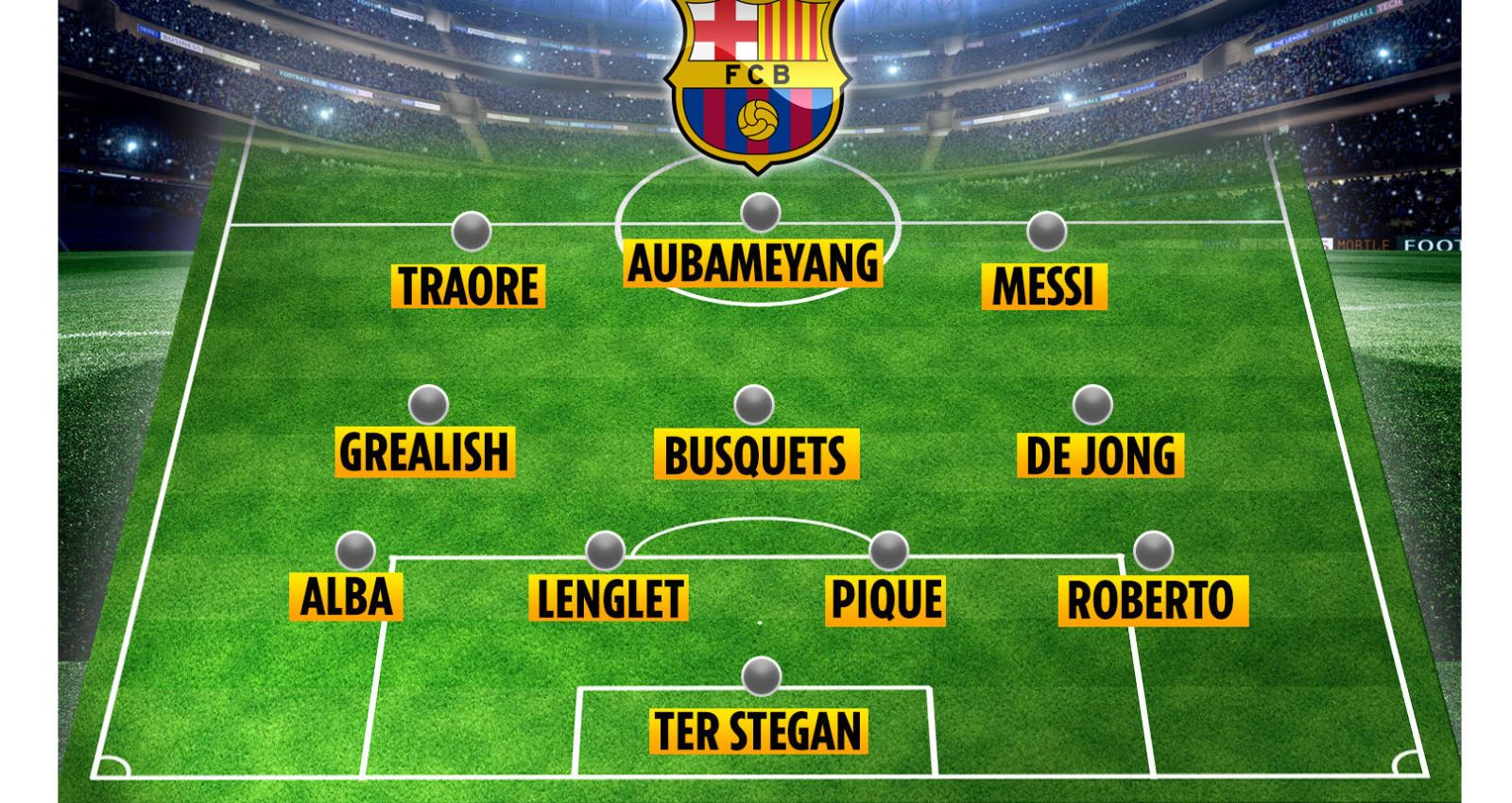 Barcelona, Barca, Adama Traore, lịch thi đấu, Wolves, trực tiếp bóng đá, ngoại hạng anh, premier league, la liga, trực tiếp, xem trực tiếp bóng đá