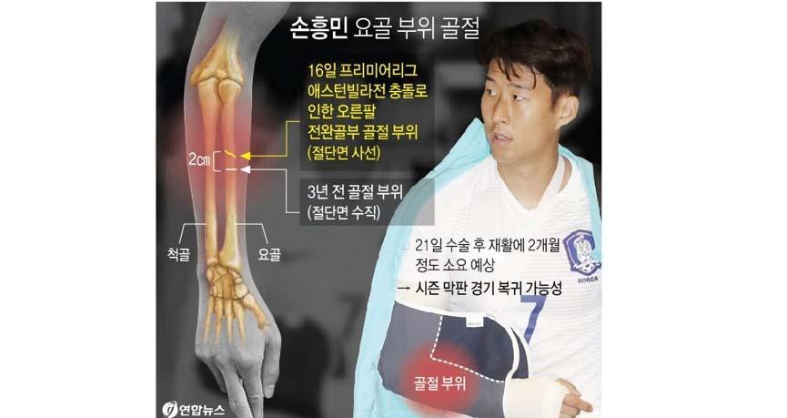 Son Heung-min, Hàn Quốc, virus corona, Tottenham, Spurs, Ngoại hạng Anh, lịch thi đấu, trực tiếp bóng đá, Jose Mourinho