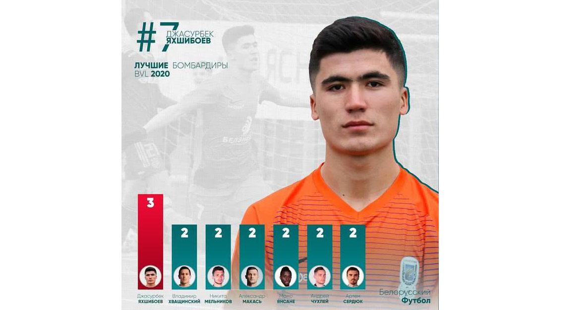 Jasurbek Yakhshiboev, bóng đá, U23 Việt Nam, U23 Uzbekistan, Belarus, bóng đá hôm nay, bong da, tin tức bóng đá